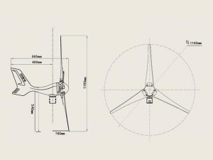 The basic composition of a small wind turbine